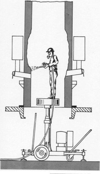 Anwendungsprinzip: Hydraulische Hubarbeitsbühne